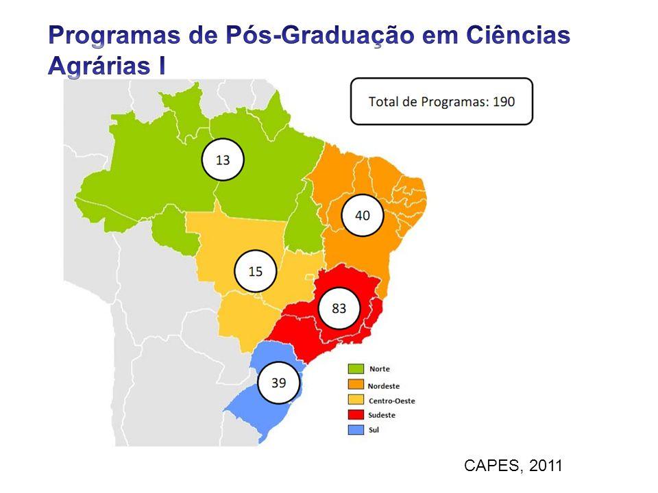 Programas de Pós-Graduação em Ciências Agrárias I