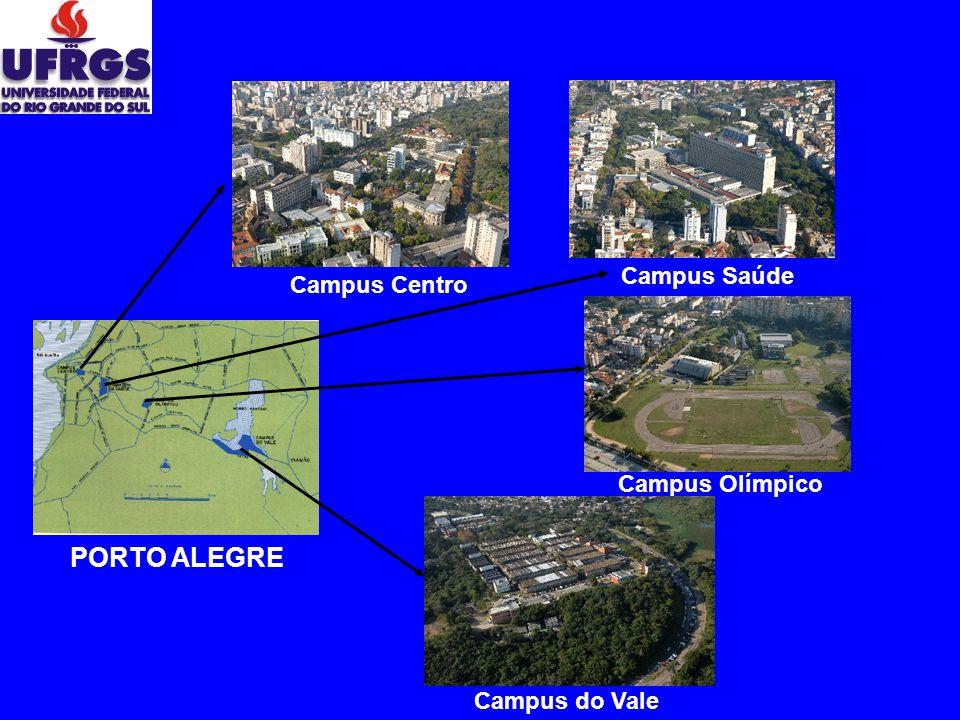 Campus Centro Campus Saúde Campus Olímpico PORTO ALEGRE Campus do Vale