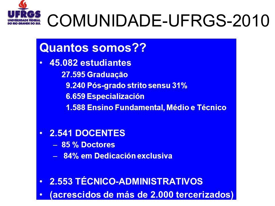 COMUNIDADE-UFRGS-2010 Quantos somos 45.082 estudiantes