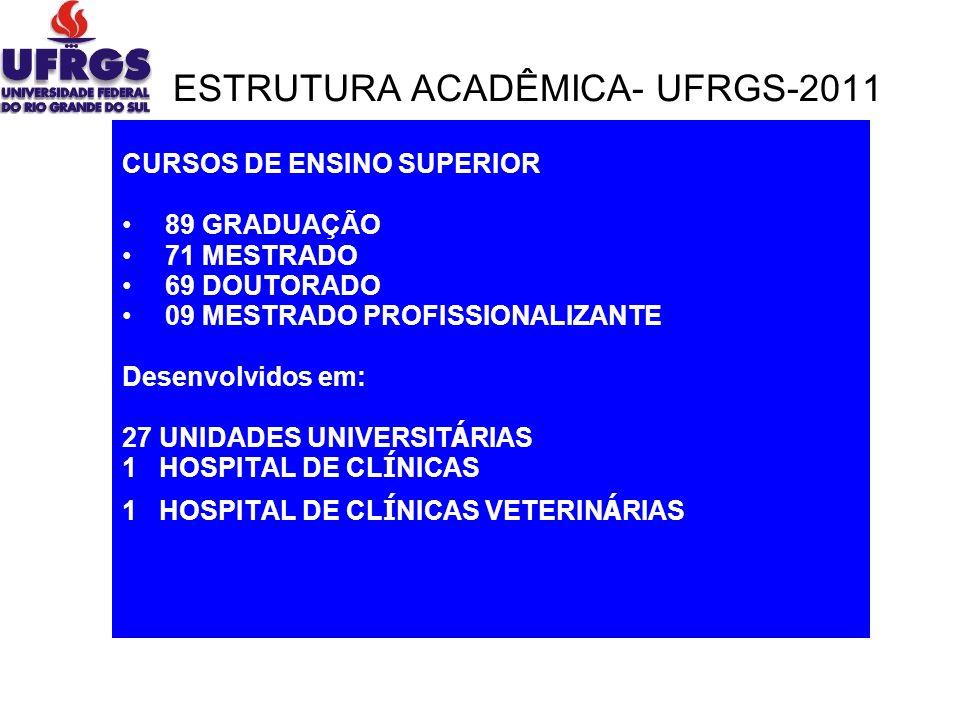 ESTRUTURA ACADÊMICA- UFRGS-2011