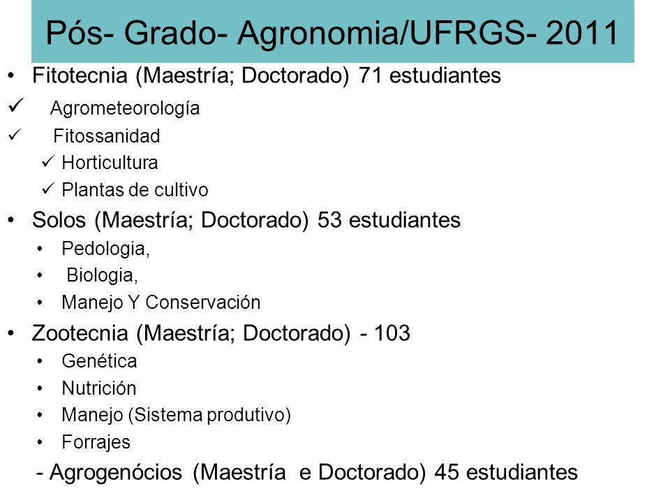 Pós- Grado- Agronomia/UFRGS- 2011