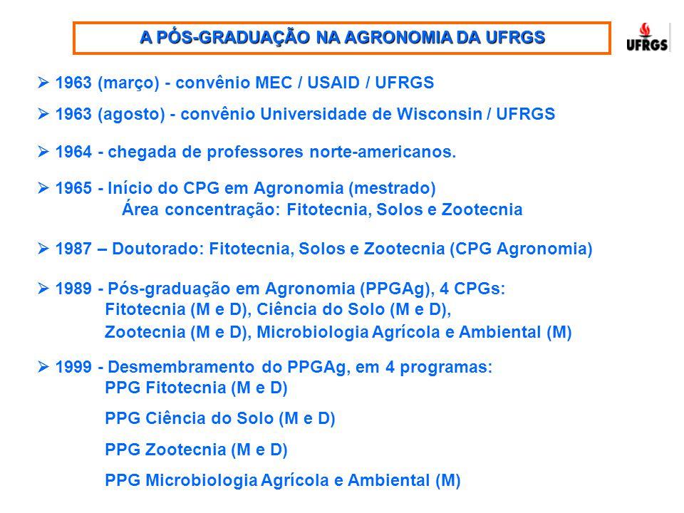 A PÓS-GRADUAÇÃO NA AGRONOMIA DA UFRGS