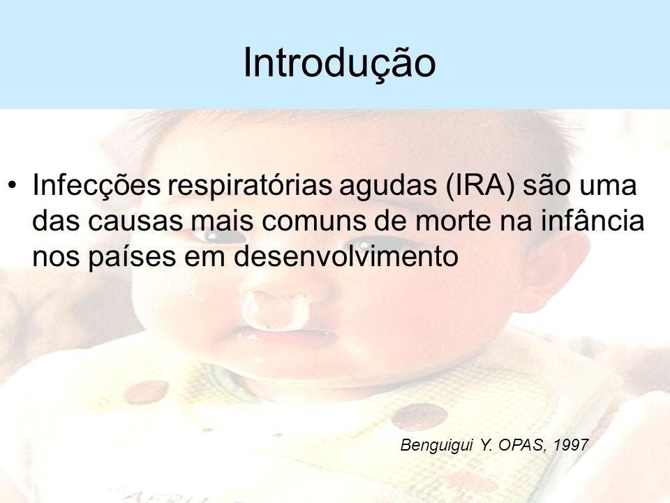 Introdução Infecções respiratórias agudas (IRA) são uma das causas mais comuns de morte na infância nos países em desenvolvimento.