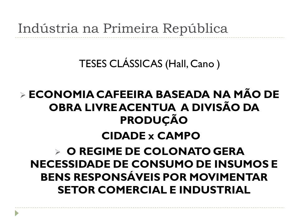Indústria na Primeira República