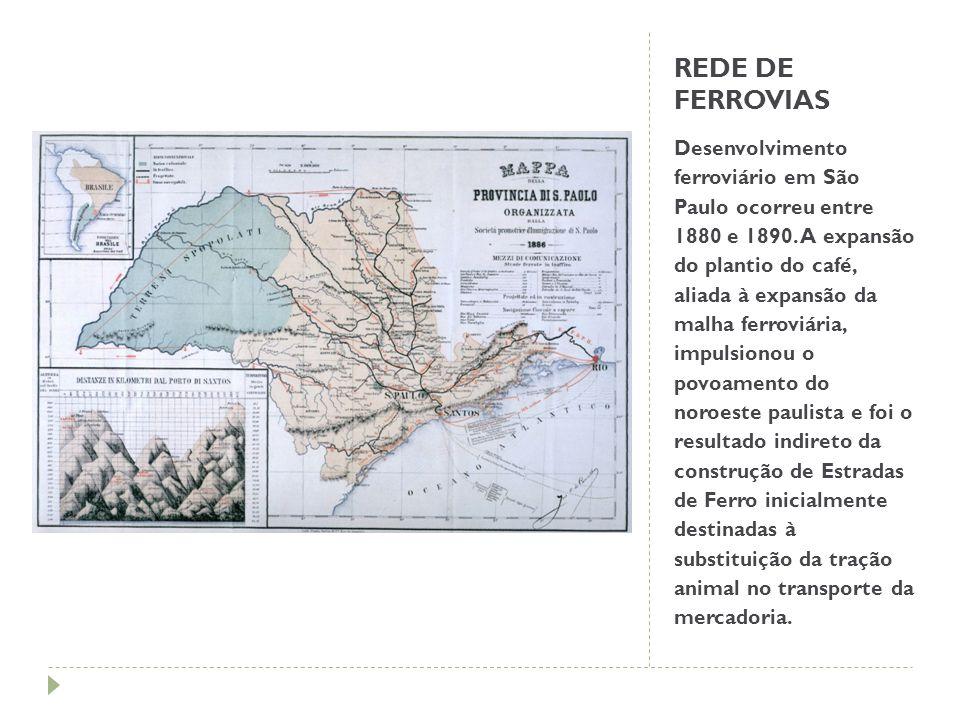 REDE DE FERROVIAS