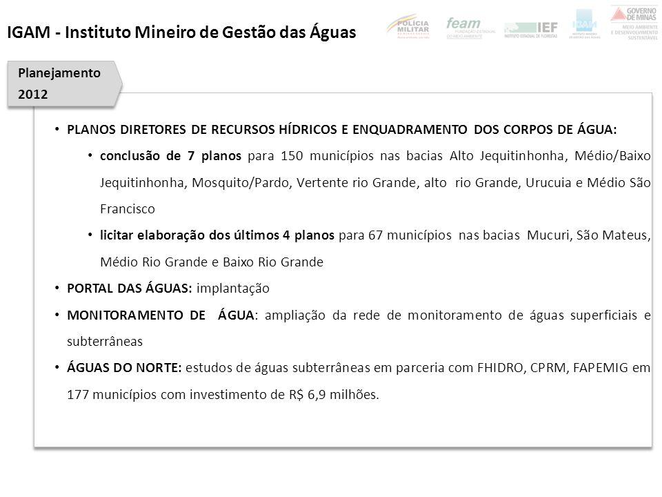 IGAM - Instituto Mineiro de Gestão das Águas