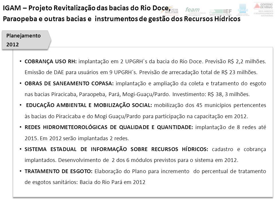 IGAM – Projeto Revitalização das bacias do Rio Doce,