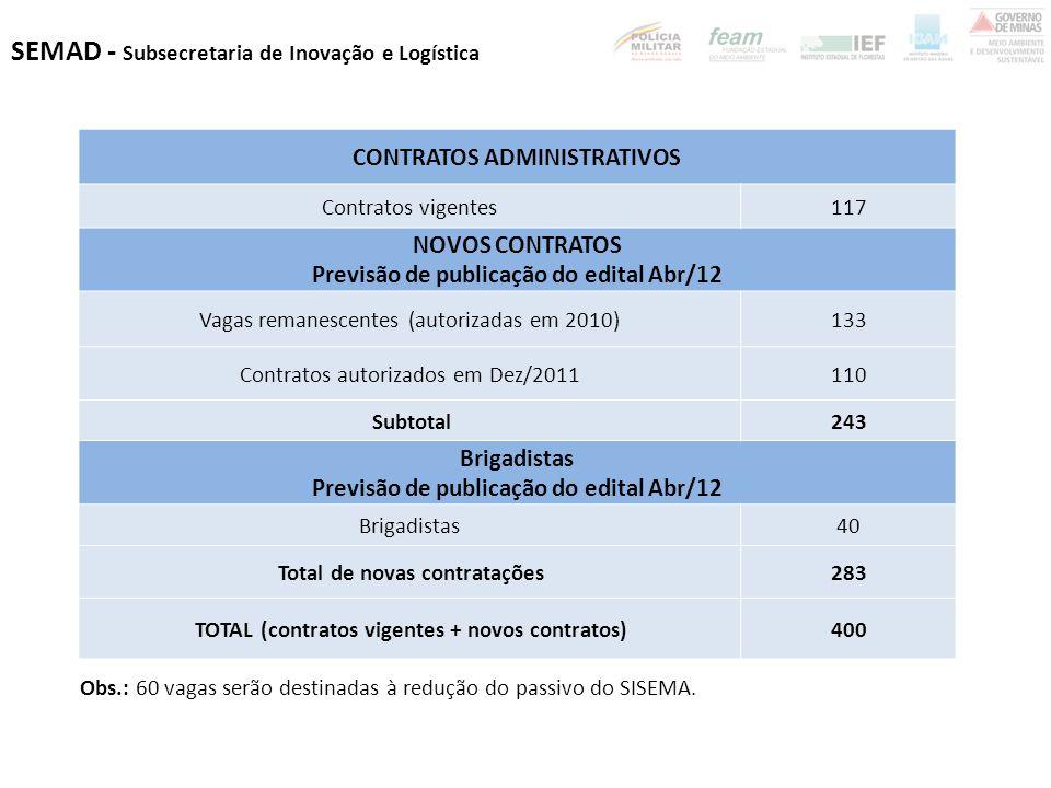 CONTRATOS ADMINISTRATIVOS Previsão de publicação do edital Abr/12