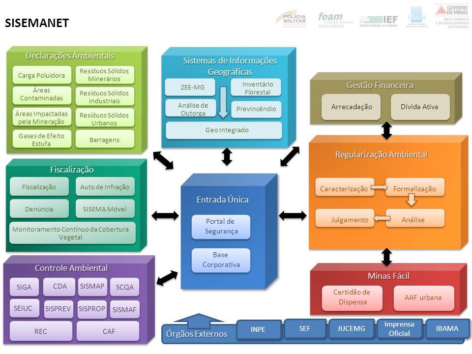 Agenda Setorial SISEMANET Declarações Ambientais
