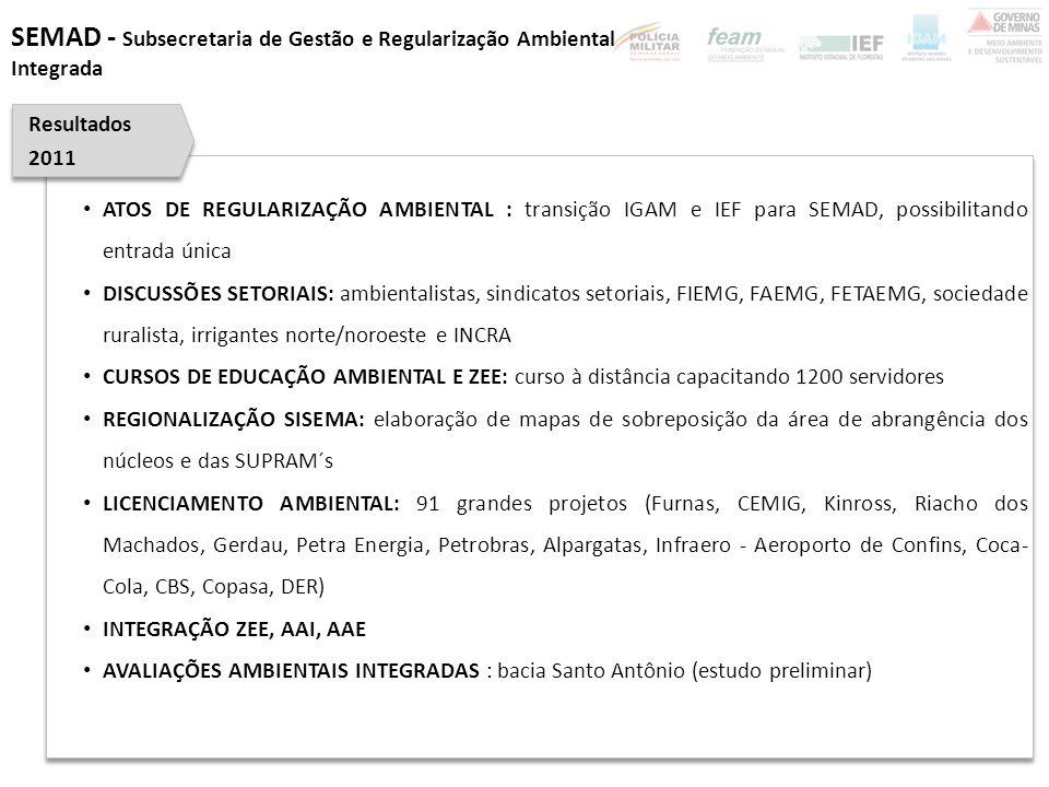 SEMAD - Subsecretaria de Gestão e Regularização Ambiental
