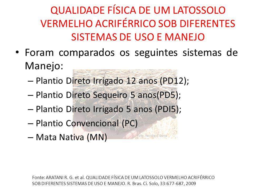 Foram comparados os seguintes sistemas de Manejo: