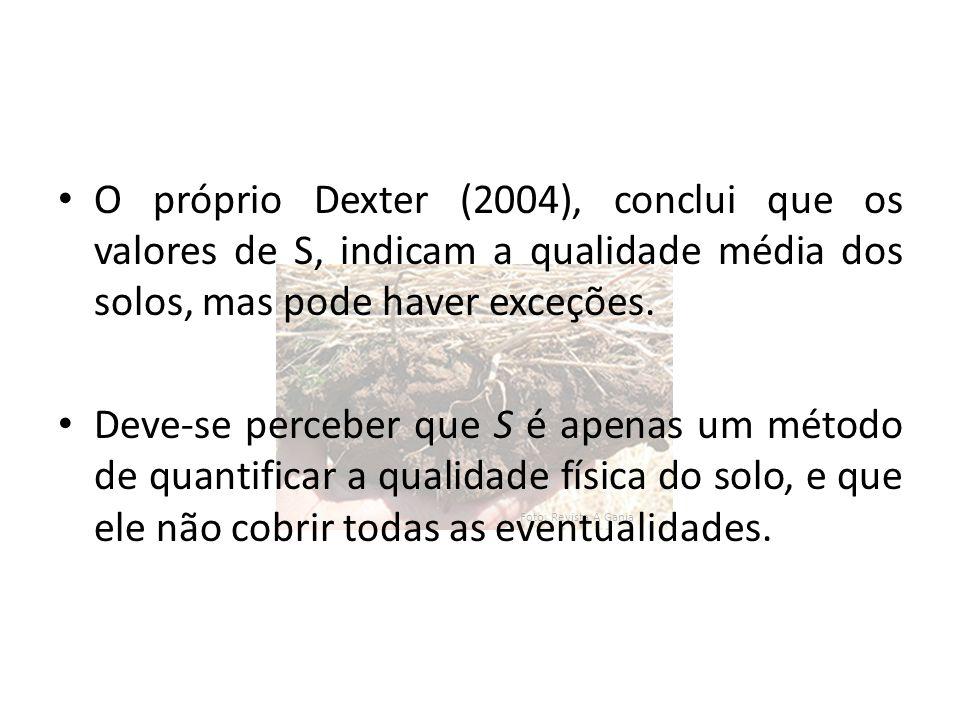 O próprio Dexter (2004), conclui que os valores de S, indicam a qualidade média dos solos, mas pode haver exceções.