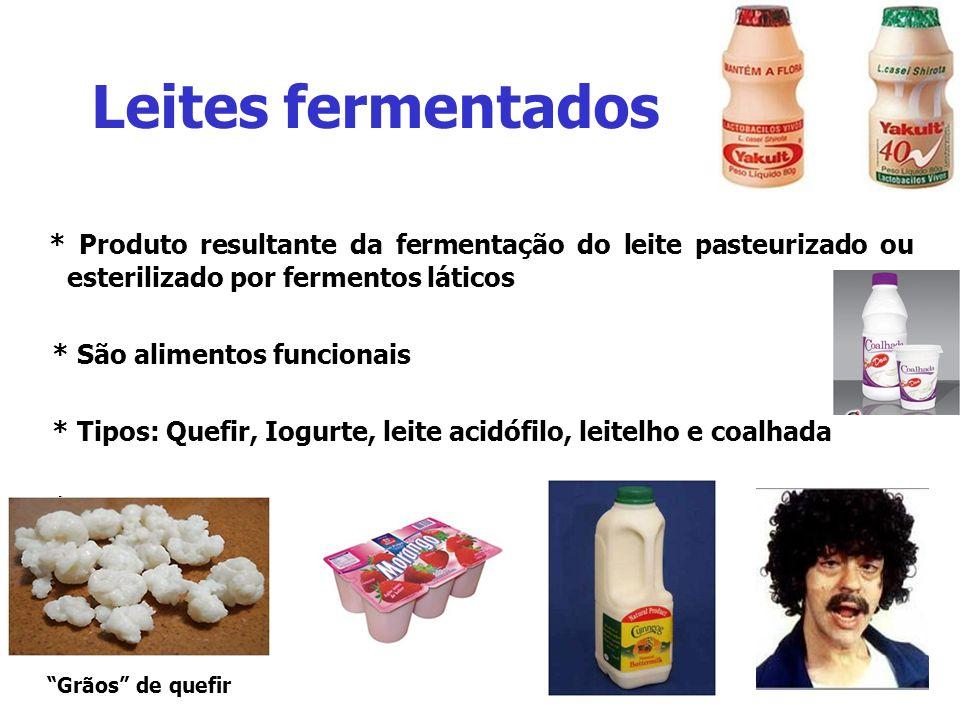 Leites fermentados * Produto resultante da fermentação do leite pasteurizado ou esterilizado por fermentos láticos.