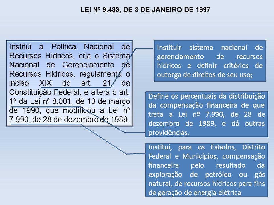 LEI Nº 9.433, DE 8 DE JANEIRO DE 1997