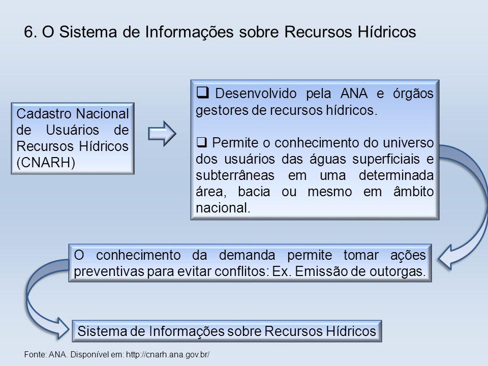 6. O Sistema de Informações sobre Recursos Hídricos