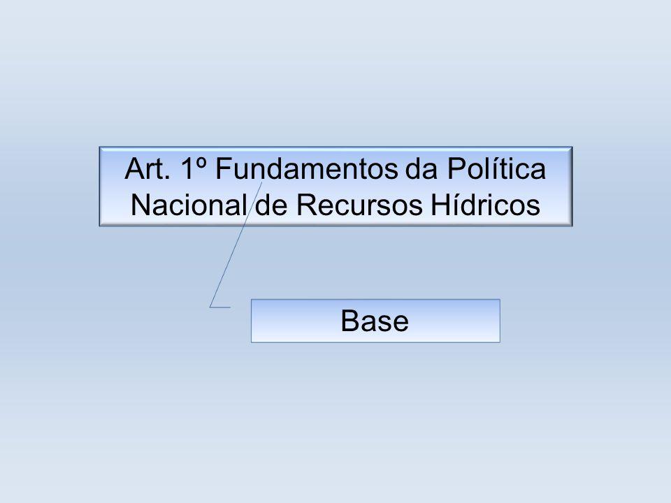 Art. 1º Fundamentos da Política Nacional de Recursos Hídricos