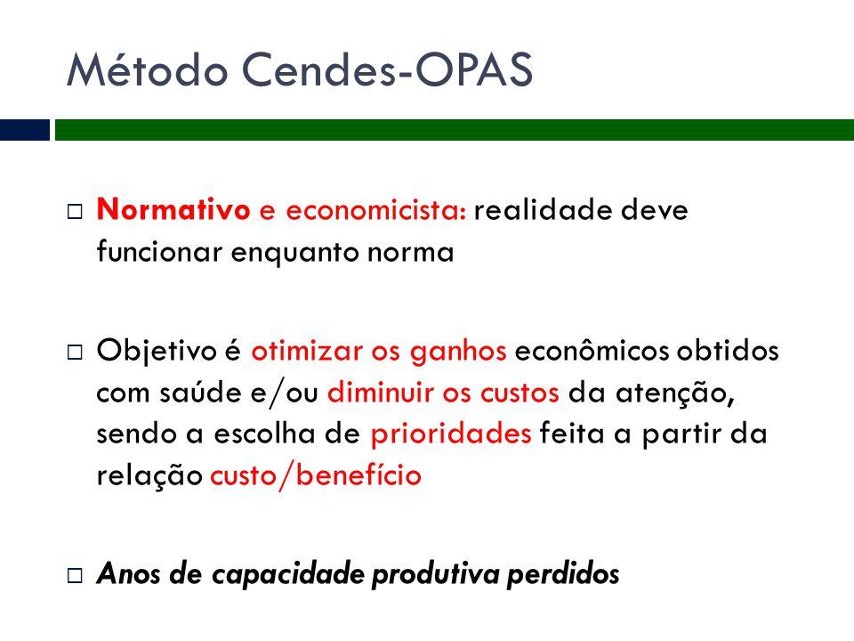 Método Cendes-OPAS Normativo e economicista: realidade deve funcionar enquanto norma.