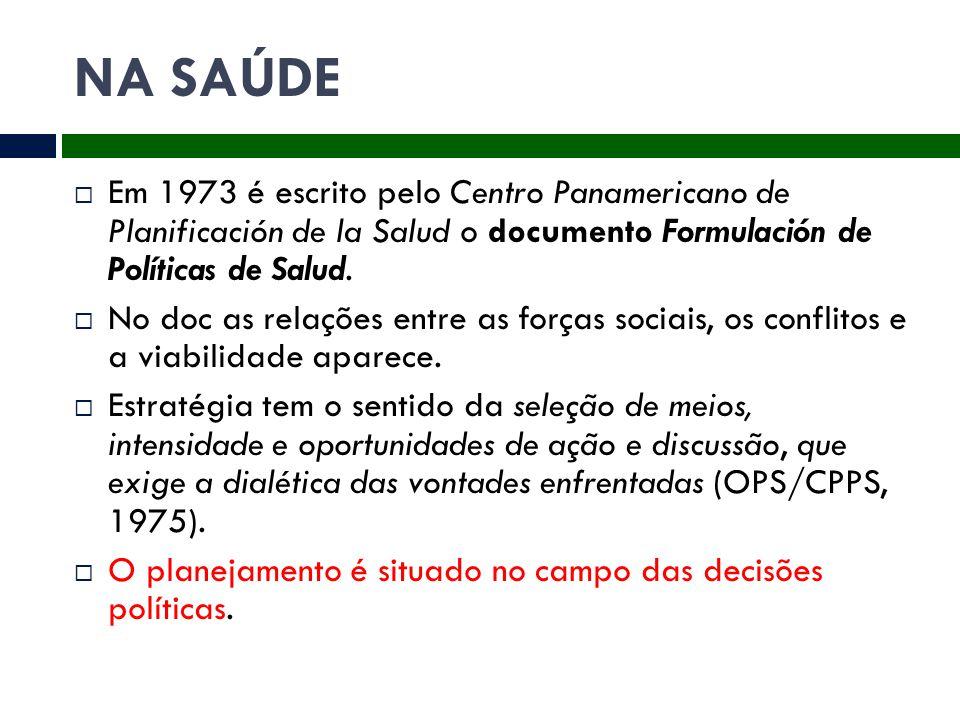 NA SAÚDE Em 1973 é escrito pelo Centro Panamericano de Planificación de la Salud o documento Formulación de Políticas de Salud.