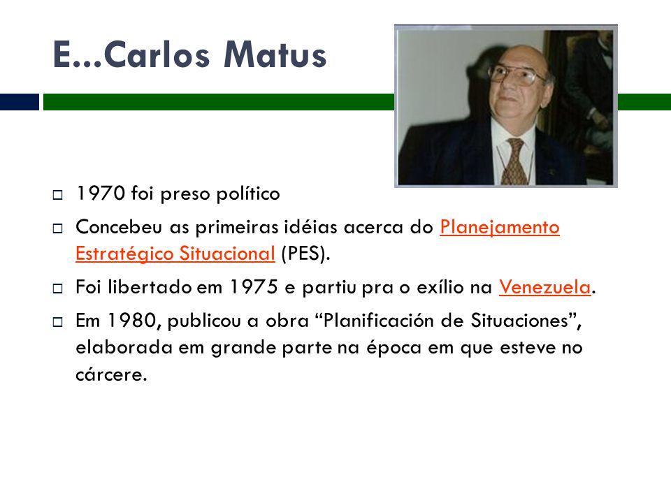 E...Carlos Matus 1970 foi preso político