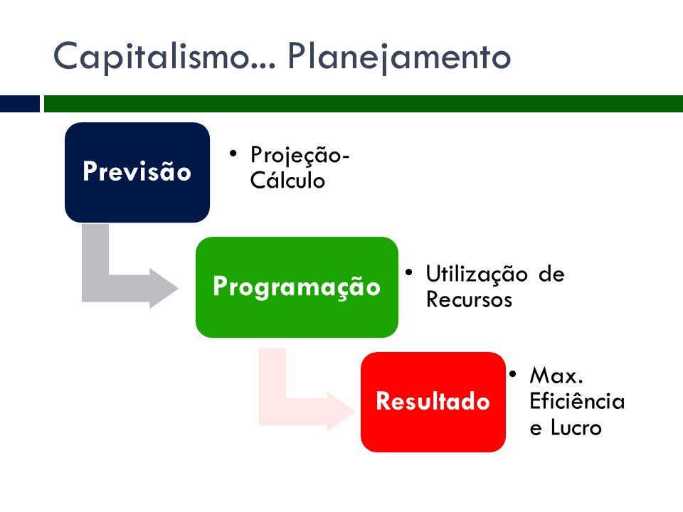 Capitalismo... Planejamento