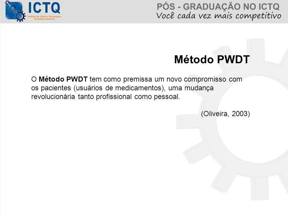 Método PWDT