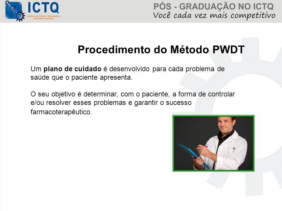 Procedimento do Método PWDT