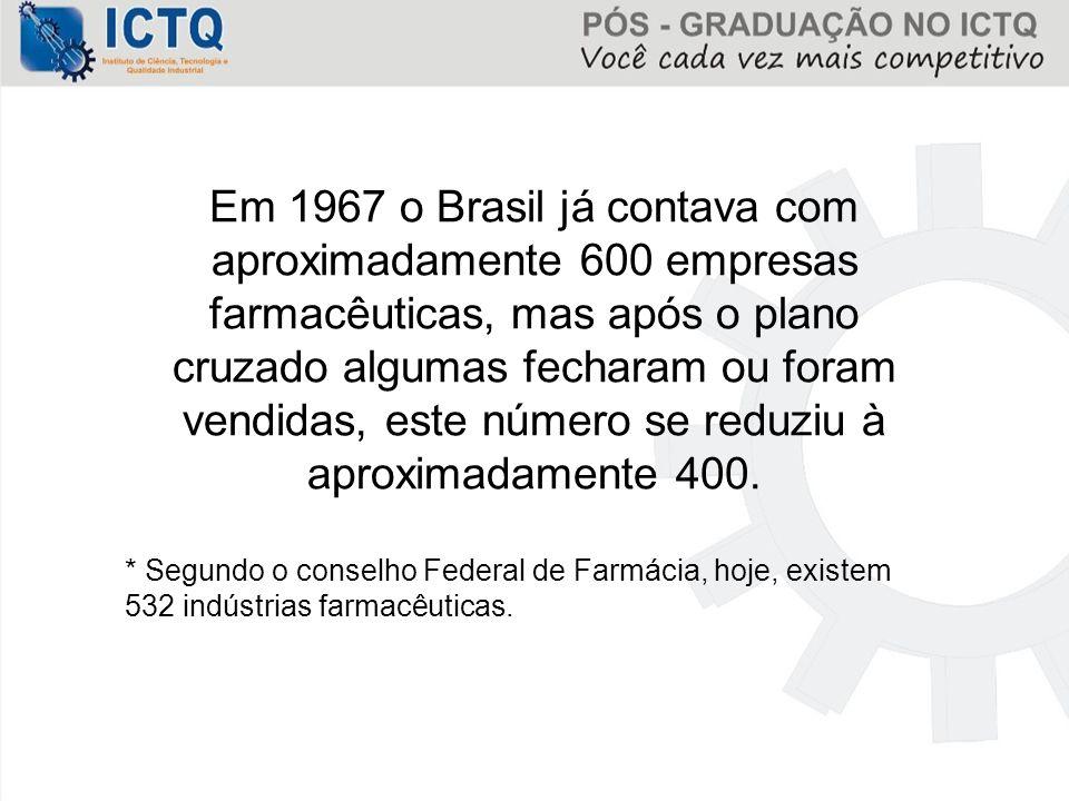 Em 1967 o Brasil já contava com aproximadamente 600 empresas farmacêuticas, mas após o plano cruzado algumas fecharam ou foram vendidas, este número se reduziu à aproximadamente 400.