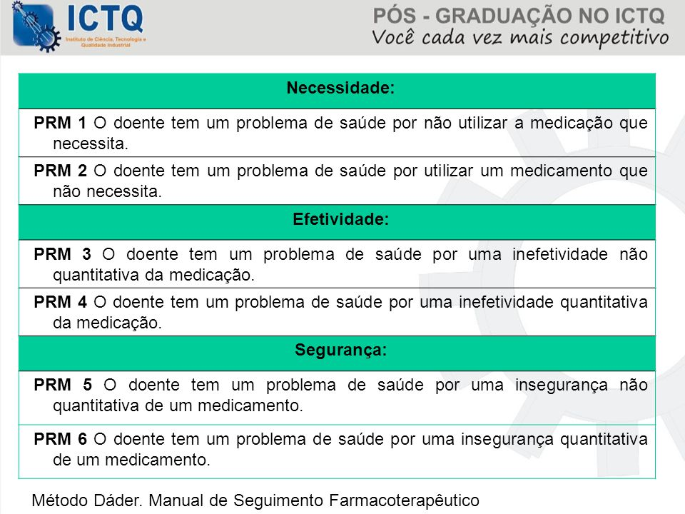 Necessidade: PRM 1 O doente tem um problema de saúde por não utilizar a medicação que necessita.