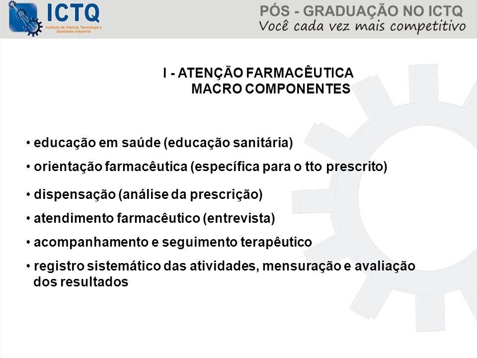 I - ATENÇÃO FARMACÊUTICA