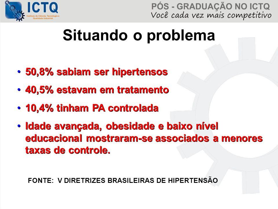 Situando o problema 50,8% sabiam ser hipertensos