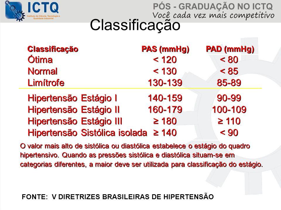 Classificação Ótima Normal Limítrofe Hipertensão Estágio I