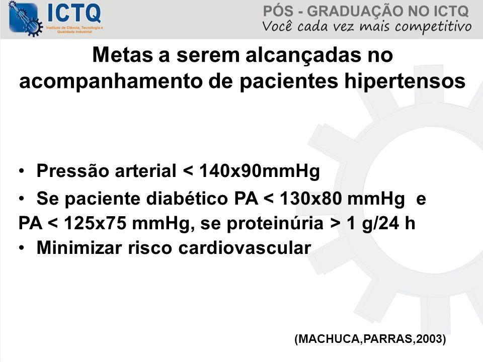 Metas a serem alcançadas no acompanhamento de pacientes hipertensos