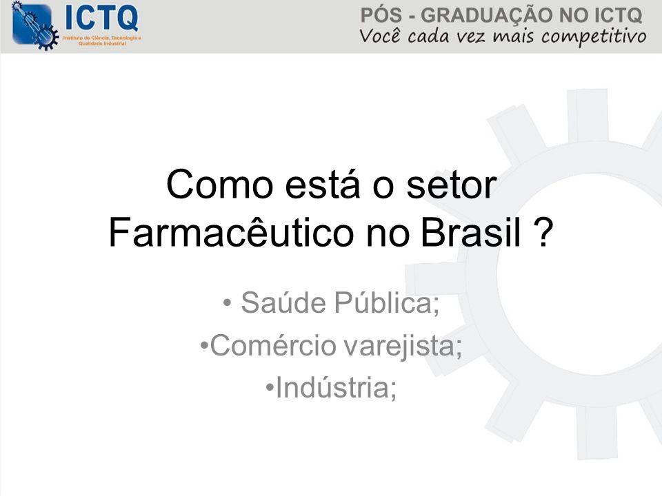 Como está o setor Farmacêutico no Brasil