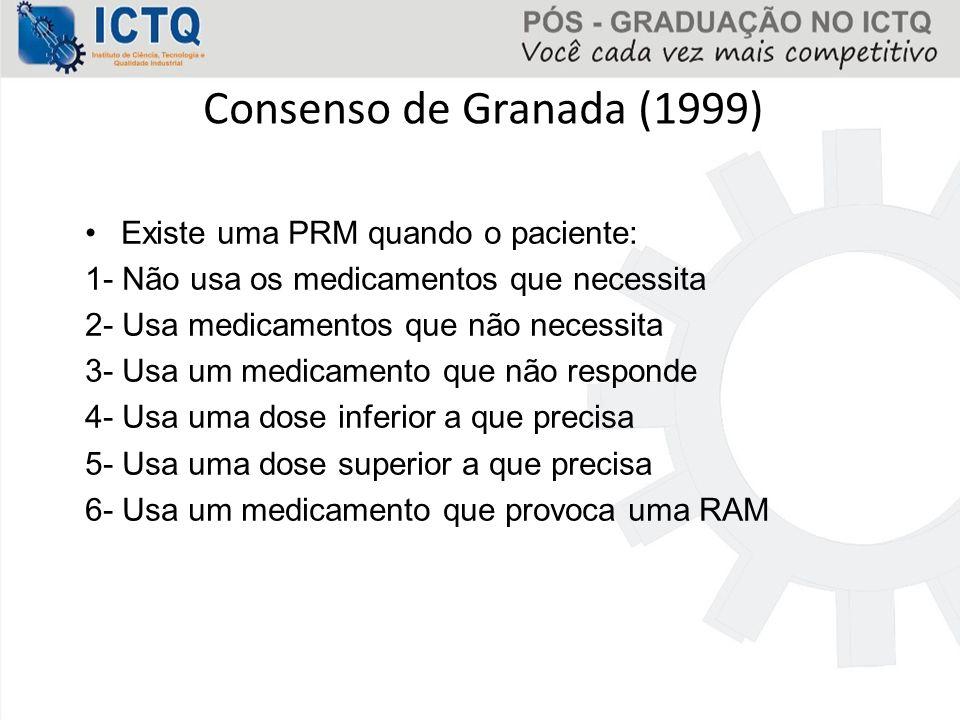 Consenso de Granada (1999) Existe uma PRM quando o paciente: