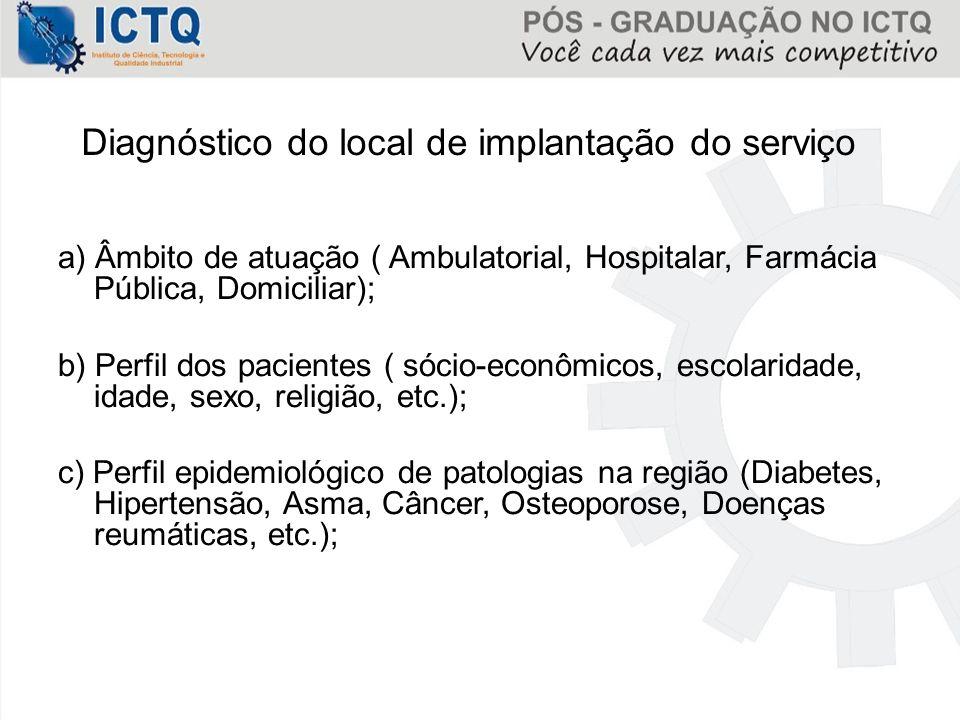 Diagnóstico do local de implantação do serviço