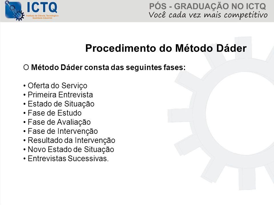 Procedimento do Método Dáder