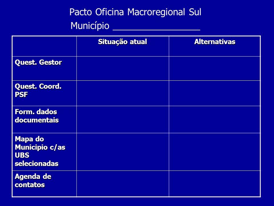Pacto Oficina Macroregional Sul Município _________________