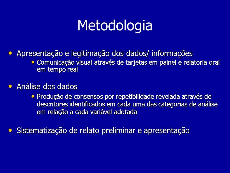 Metodologia Apresentação e legitimação dos dados/ informações