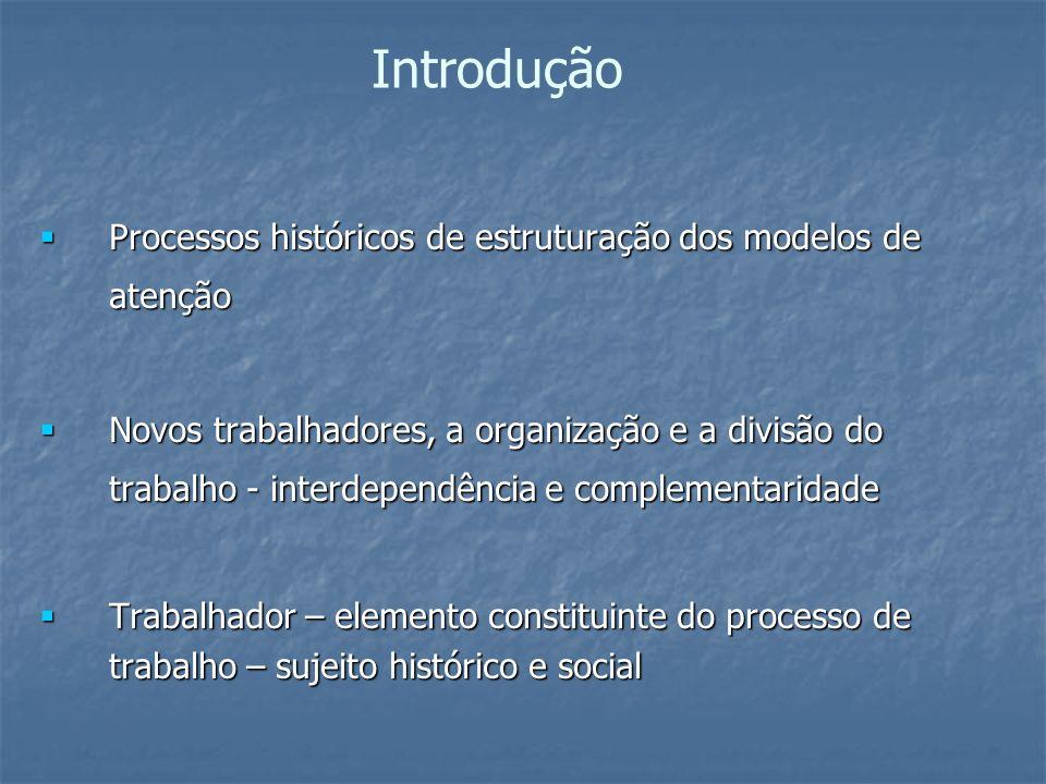 Introdução Processos históricos de estruturação dos modelos de atenção