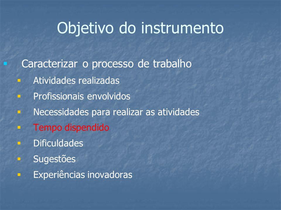 Objetivo do instrumento