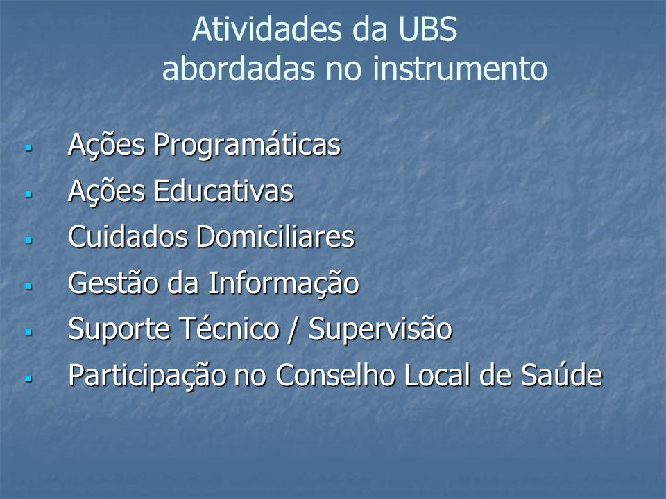 Atividades da UBS abordadas no instrumento