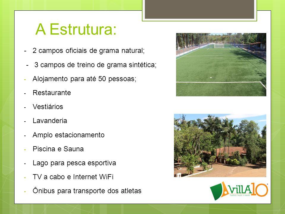 A Estrutura: - 2 campos oficiais de grama natural;