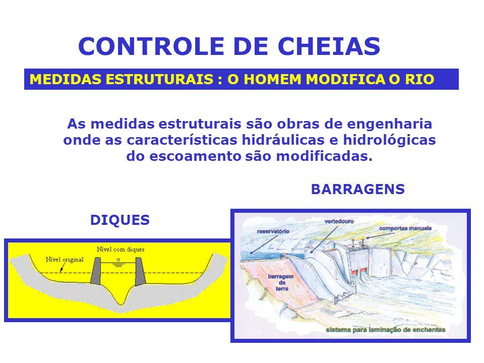 CONTROLE DE CHEIAS MEDIDAS ESTRUTURAIS : O HOMEM MODIFICA O RIO