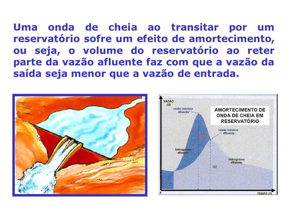 Uma onda de cheia ao transitar por um reservatório sofre um efeito de amortecimento, ou seja, o volume do reservatório ao reter parte da vazão afluente faz com que a vazão da saída seja menor que a vazão de entrada.