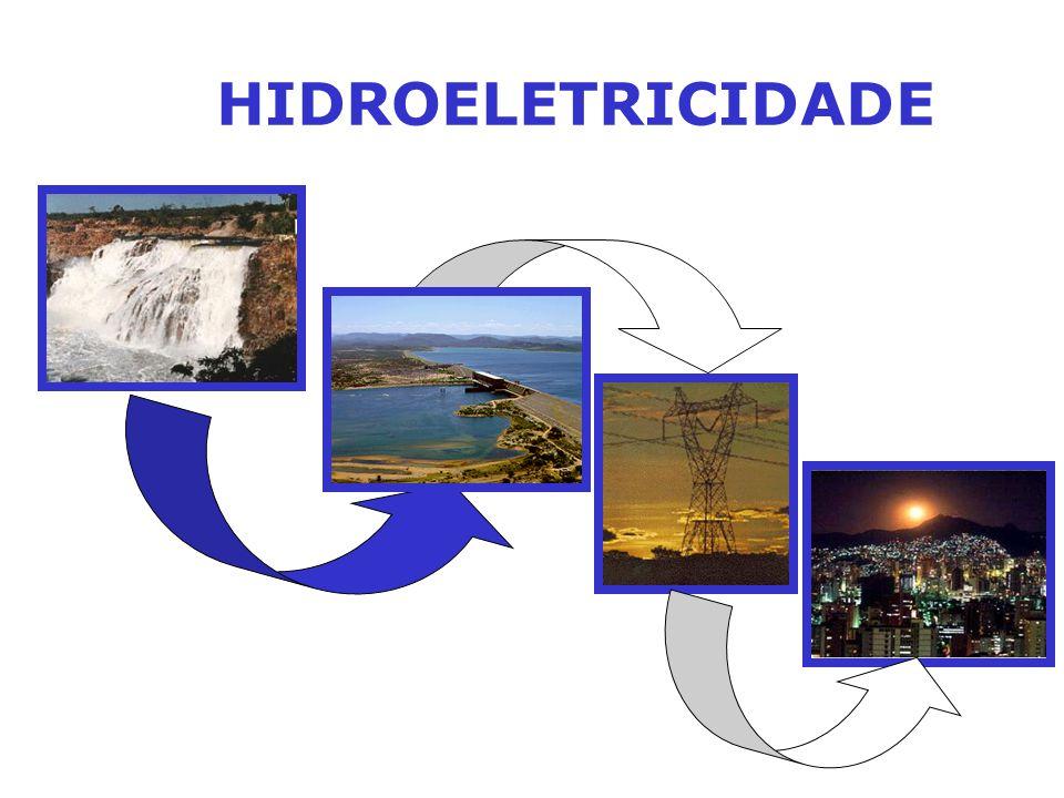 HIDROELETRICIDADE