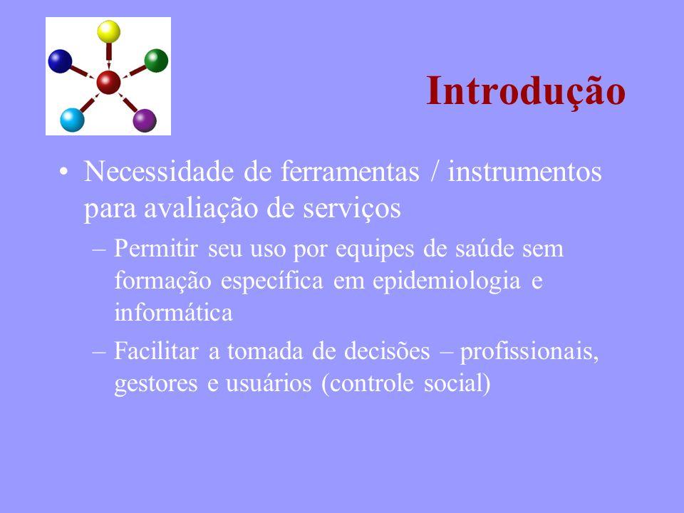 Introdução Necessidade de ferramentas / instrumentos para avaliação de serviços.