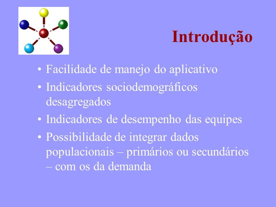 Introdução Facilidade de manejo do aplicativo