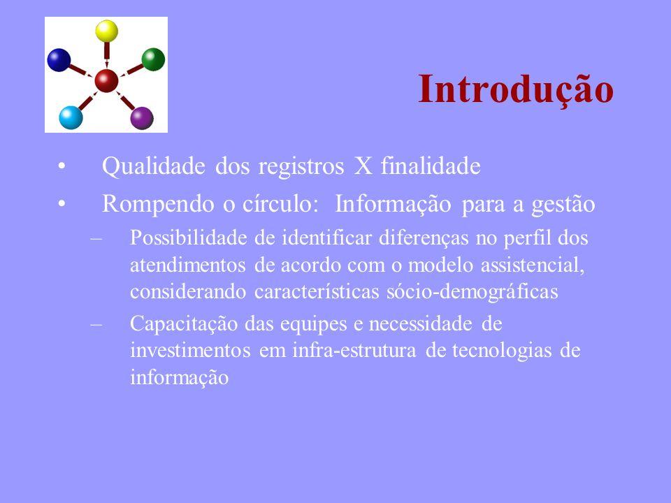 Introdução Qualidade dos registros X finalidade