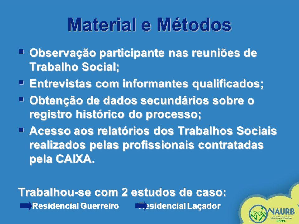 Material e MétodosObservação participante nas reuniões de Trabalho Social; Entrevistas com informantes qualificados;