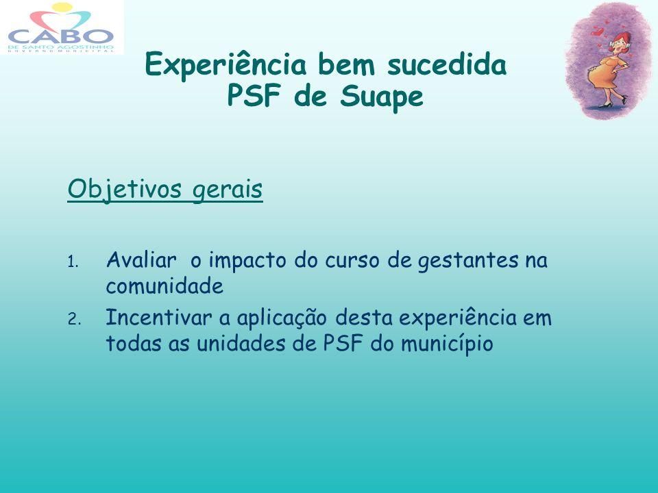 Experiência bem sucedida PSF de Suape